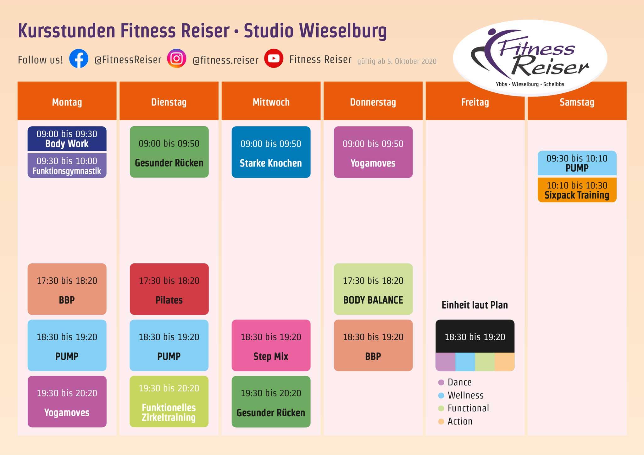 Kursplan Herbst 2020 - Fitness Reiser